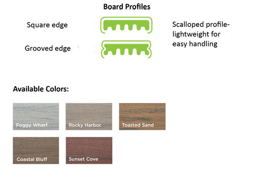 Enhance Naturals Colors Profiles
